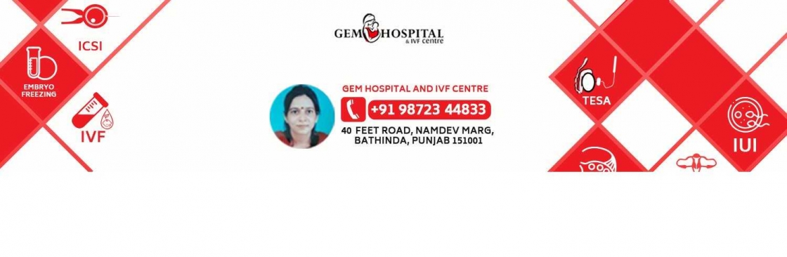 Dr. Neera Gupta Cover Image